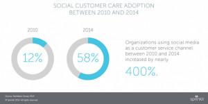 Graphic Social Care Adoption